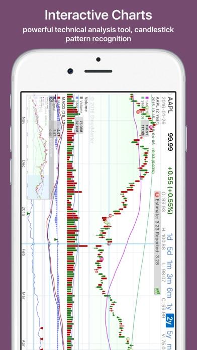 Best option trading tools bild 2