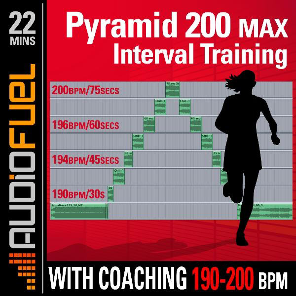 ‎Pyramid 200 Max High Intensity Interval Training by AudioFuel on iTunes