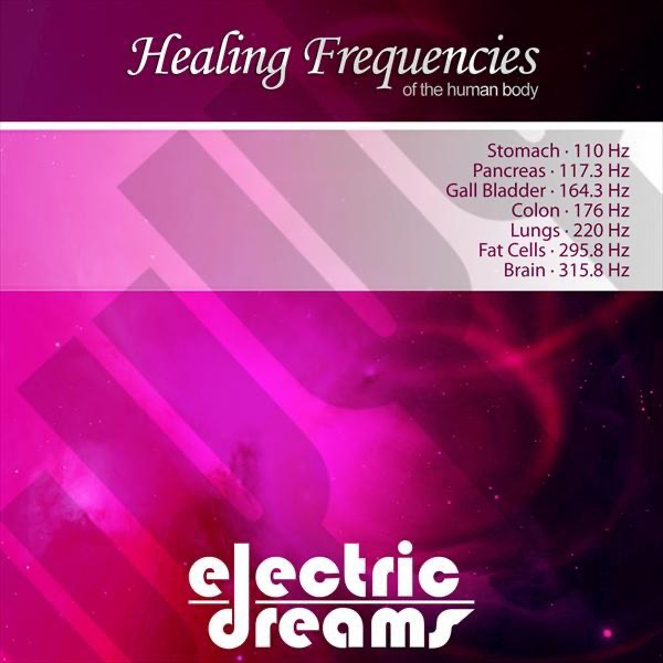 Healing Frequencies of the Human Body by Electric Dreams on iTunes