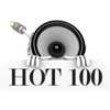 The Motto (Originally by Drake feat. Lil Wayne) [Karaoke / Instrumental] - HOT 100