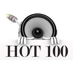 HOT 100 - Airplanes (Originally by B.o.B feat Hayley Williams) [Karaoke & Instrumental Version]