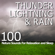 Booming Thunder Clap With Short Echo - Pro Sound Effects Library