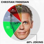 60% Joking - Christian Finnegan - Christian Finnegan