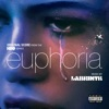 Still Don't Know My Name by Labrinth iTunes Track 1