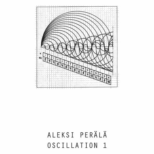 Oscillation Part 1 by Aleksi Perälä