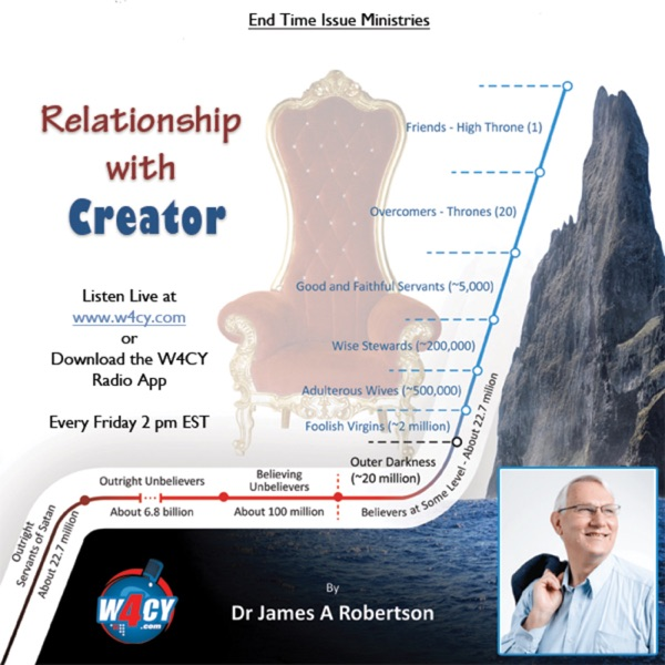 Relationship with Creator