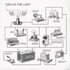 Turn On The Light by TRI4TH