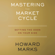 Howard Marks - Mastering the Market Cycle: Getting the Odds on Your Side (Unabridged)