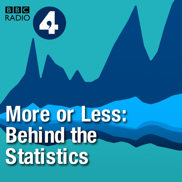 More or less behind the stats by bbc on apple podcasts altavistaventures Image collections