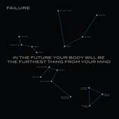 In The Future Your Body Will Be The Furthest Thing From Your Mind-Failure