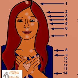 Sacred Wellness & Healing: Osun Healing EFT-Tapping for