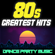 80s Greatest Hits: Dance Party Music - The Big 80s Guys