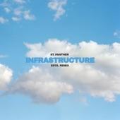 St. Panther, ESTA. - Infrastructure