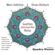 Johann Wolfgang von Goethe, Hafis, Rudaki, Rumi, Omar Khayyam & Mulla Hadi Sabzawari - Goethes persische Reise: West-östliches Divan-Hörbuch