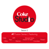 Various Artists - Coke Studio Fusion Series - Season 2 artwork
