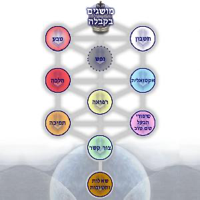 Kabbalistic Language podcast