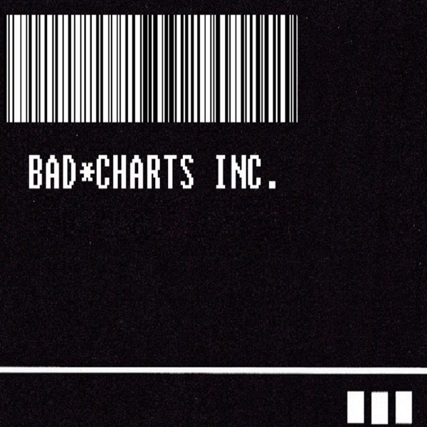 Bad * Charts - Risk, money and emotion management protocols applied through chart trading