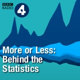 Image of More or Less: Behind the Stats podcast
