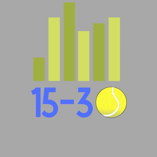15-30 A Tennis Podcast (ATP)