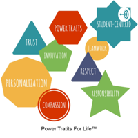 """Growing """"Give-N-Take"""" Kids: Power Traits for Life™ podcast"""