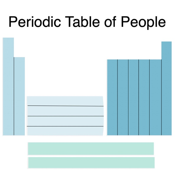 Periodic Table of People Podcast Artwork