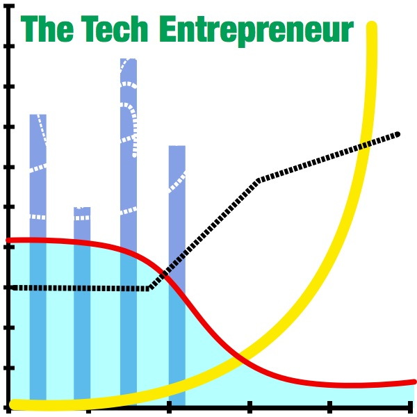 The Tech Entrepreneur Podcast