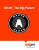 Greg Brail & Sam Ramji - OAuth - The Big Picture ilustración