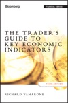 The Traders Guide To Key Economic Indicators
