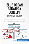 Blue Ocean Strategy Concept - Overview  Analysis