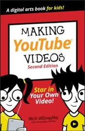 Making YouTube Videos