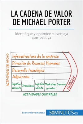 michael connelly libros pdf gratis