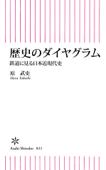 歴史のダイヤグラム 鉄道で見る日本近現代史 Book Cover