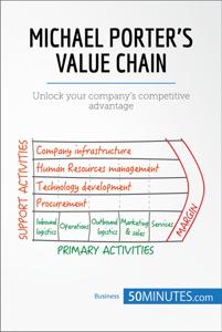 Michael Porter's Value Chain La couverture du livre martien