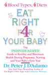 Eat Right For Your Baby
