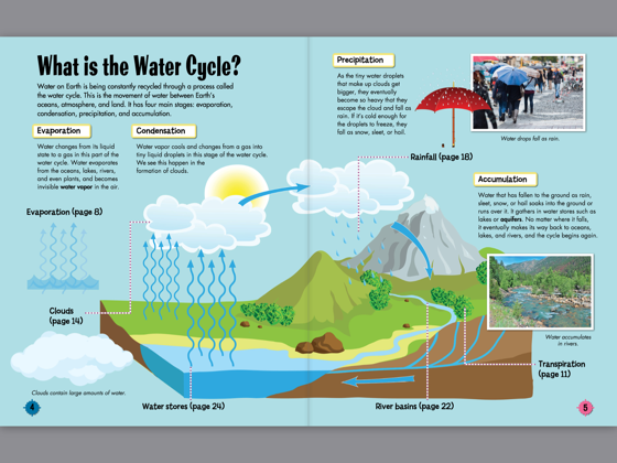 U200ewater Cycle Geo Facts On Apple Books