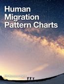 Human Migration Pattern Charts