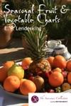 Seasonal Fruit  Vegetable Charts