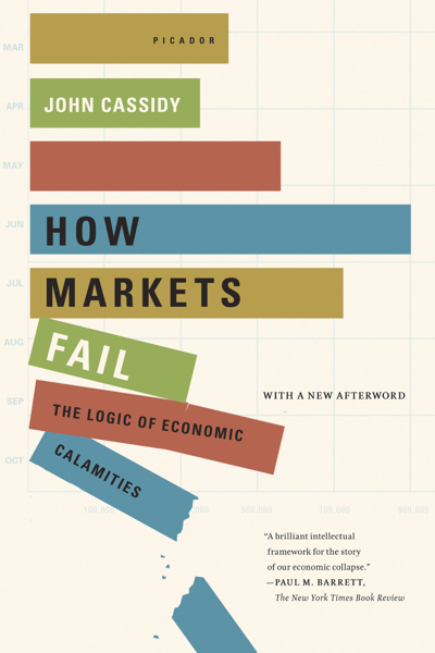 How Markets Fail