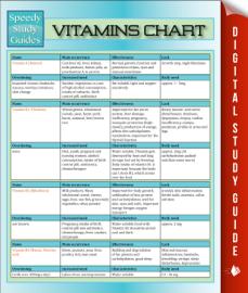 Vitamins Chart book