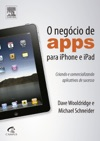 O Negcio De Apps Para IPhone E IPad