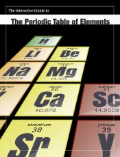 The Interactive Guide to the Periodic Table of Elements