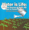 Water Is Life Different Sources Of Water And Ways To Conserve Them For Early Science Learners