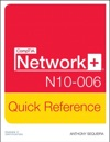 CompTIA Network N10-006 Quick Reference