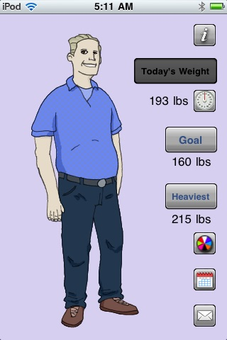 Lose Weight - Visual Motivation for Men