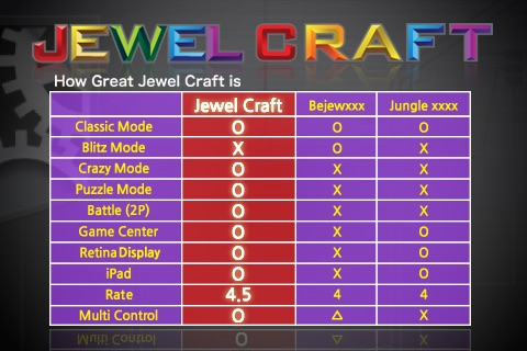 Jewel Craft Lite