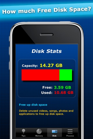 Disk Space & Memory Usage for iOS