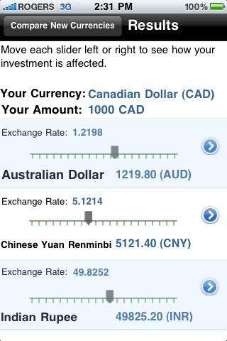 MoneyMarket: Intelligent Currency Investing by Jasra Inc