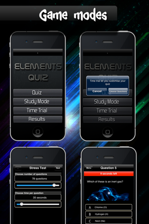 Elements quiz periodic table picture questions on the app store urtaz Images