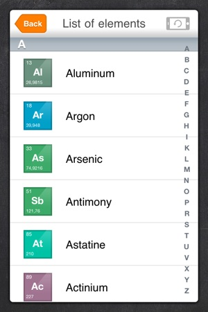 Elements periodic table element quiz on the app store iphone screenshots urtaz Gallery