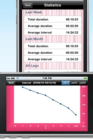 Contraction Timer Free screenshot-3